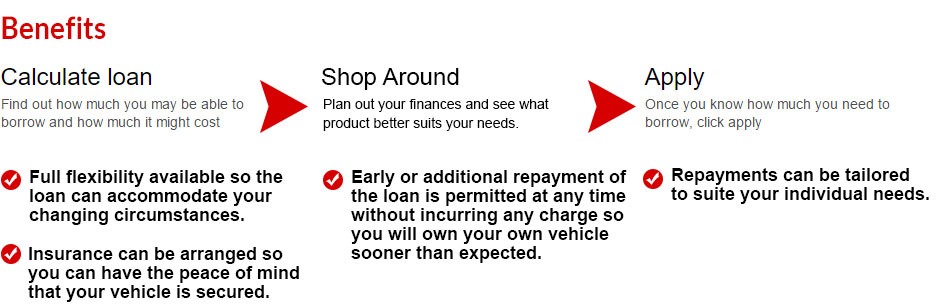 Motor Vehicle Loans Dominion Finance Limited